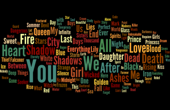 YA Book Title Wordle