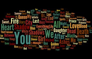 YA Book Title Wordle